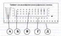 Трафарет для расшифровки радиографических снимков (мерный шаблон).