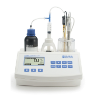 Минититратор HI84529 для определения титруемой кислотности и рН в молочных продуктах