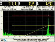 Цифровая ВРЧ А1214 EXPERT