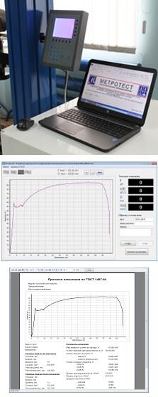 Компьютеризированная система измерений. ПО