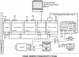 Пирометр Кельвин RXR 1300