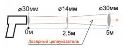 Пирометр Кельвин Компакт 1500/175