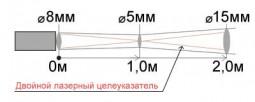 Пирометр Кельвин Компакт 1600 Д с пультом АРТО