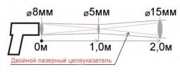 Пирометр Кельвин Компакт 1300 Д