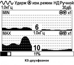 Кабелеискатель «Успех КБИ-309Н»