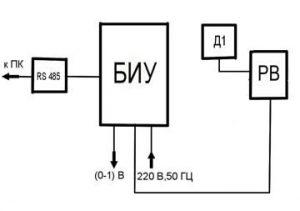 Фауна-ПМДР1 схема