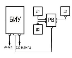 Фауна-ПМД3 влагомер поточный схема