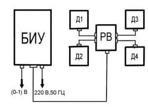 Фауна-ПМД4 схема