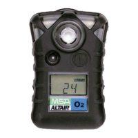 Сигнализатор ALTAIR O2, пороги тревог: 19,5% и 23,0%
