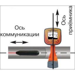 Комплекты автономного генератора МАГ-05.Х.ХХ